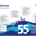 Programm 55. BME-Syposium