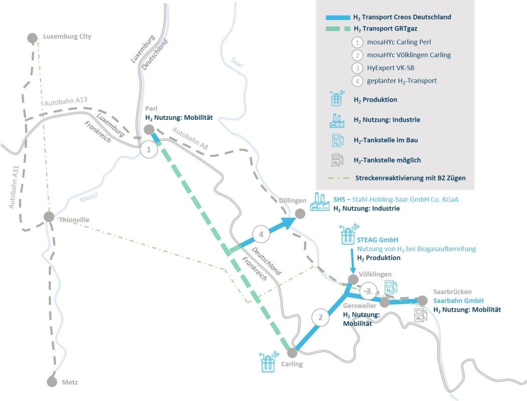 Schematische Skizze der Projektplanung des neuen Wasserstoffverbunds