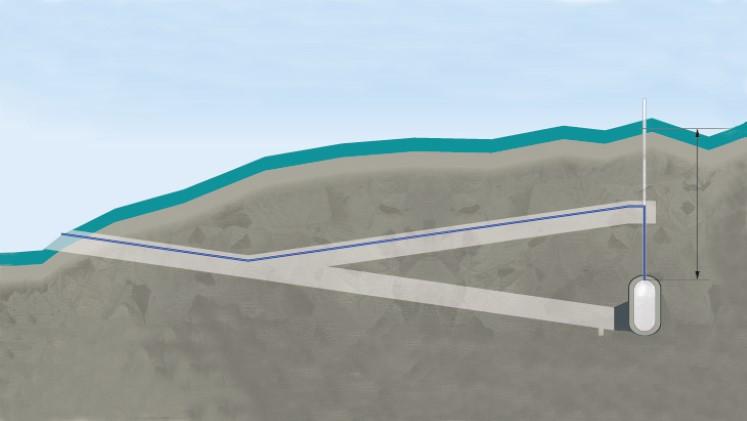 Skizze des geplanten Hybrit-Wasserstofflagers in Luleå
